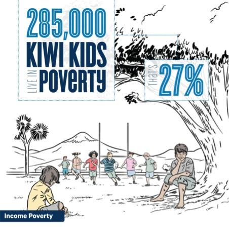kiwi-kids-poverty